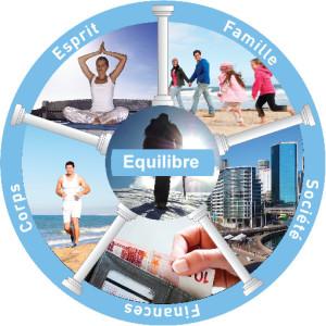 logo_cinq_piliers de la santé