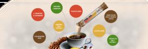 café valentus ingrédients